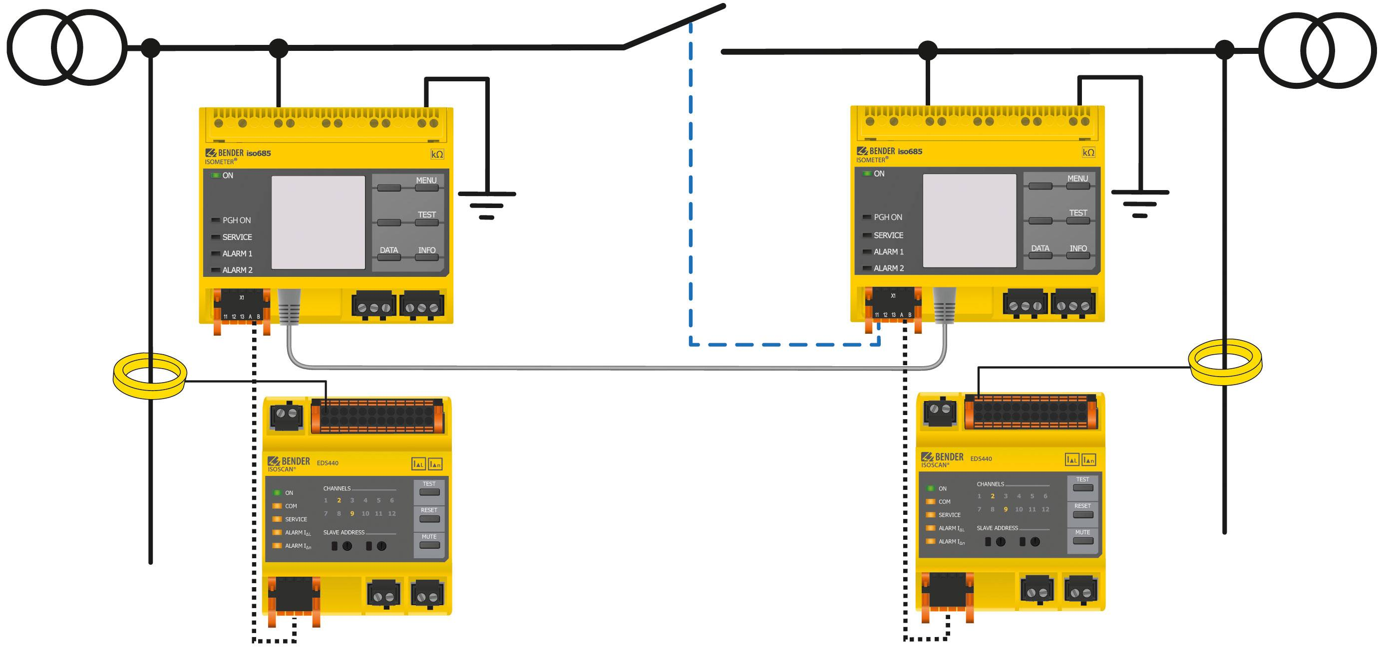 [Translate to canadian english:] Insulation fault location in coupled systems