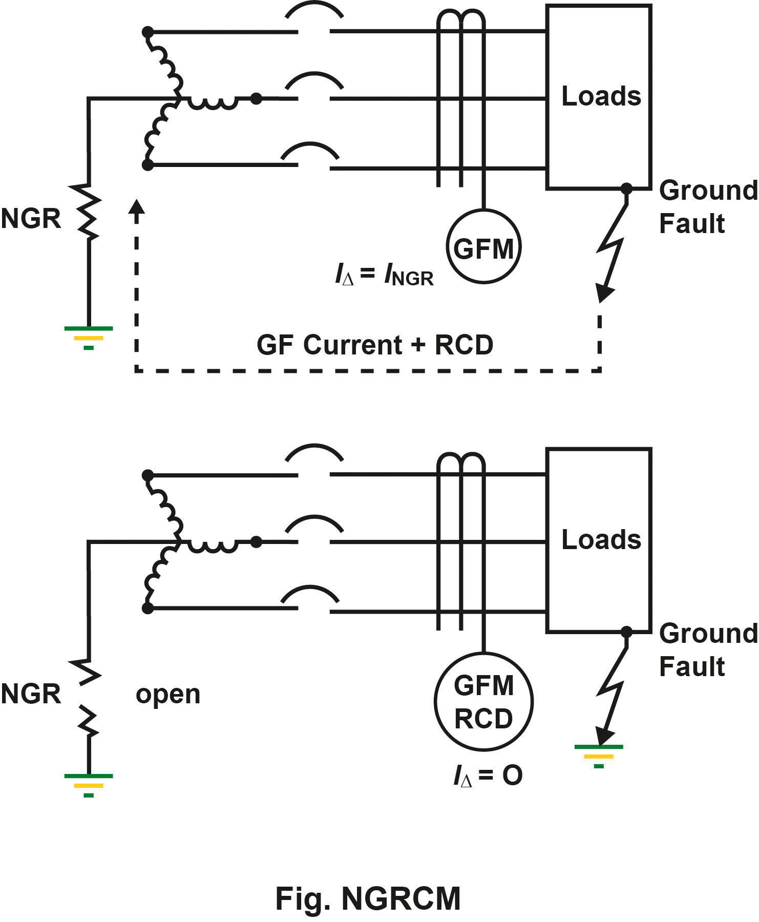 neutral ground resistor wiring diagram