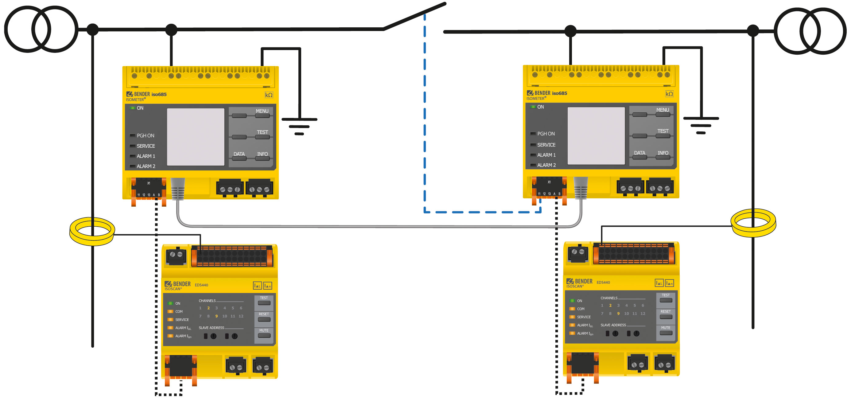 Insulation fault location in coupled systems